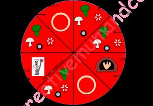 PizzaioloPlateauJeu