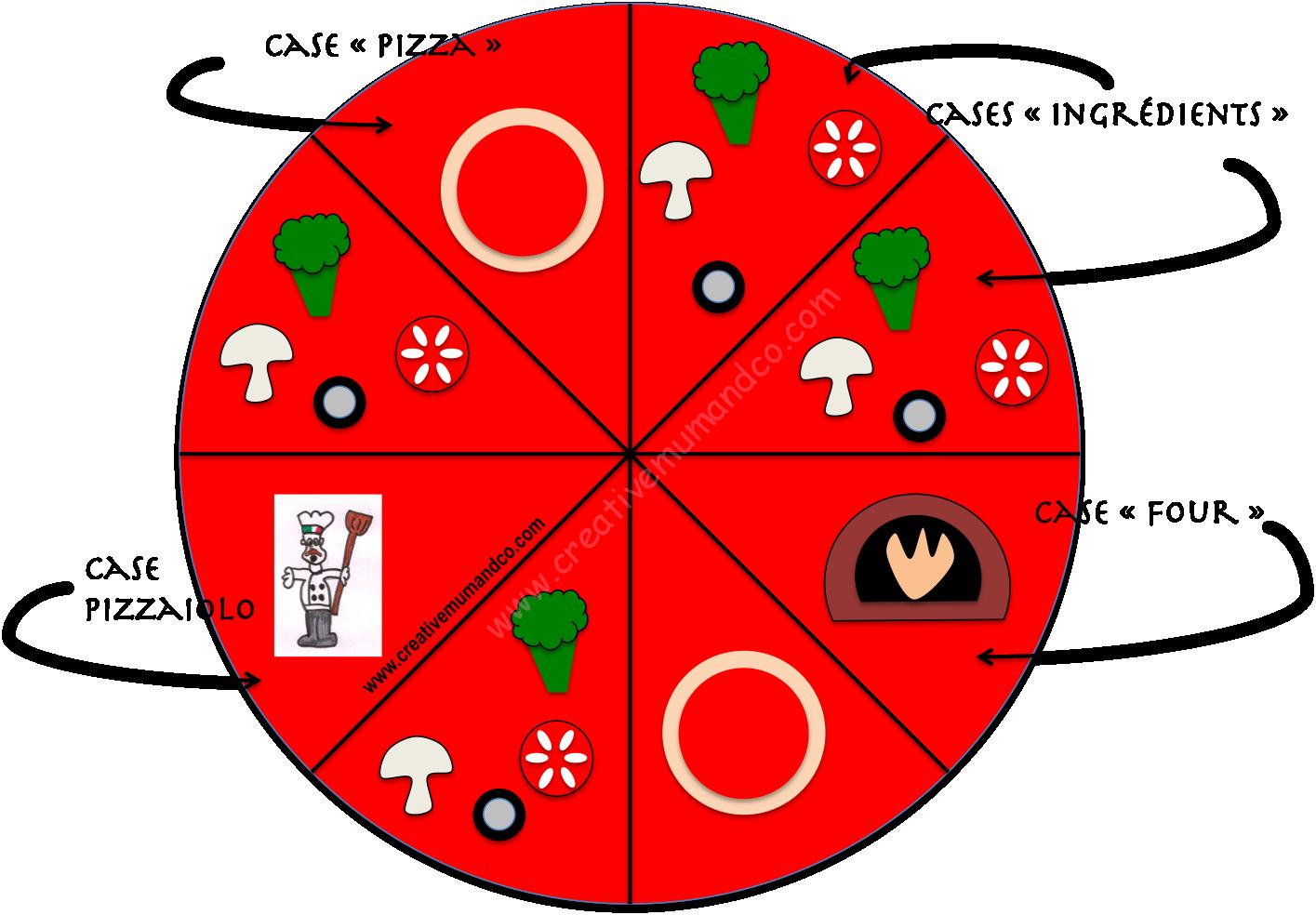 Carte De Pizza Et Flamme Du Restaurant Sainte Verene