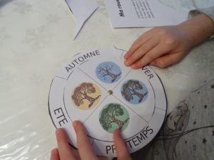 roue des saisons à construire